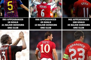 One club legends... #football #premierleague #soccer #laliga #seriea