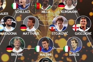 The 1990 World Cup Team of the Tournament. What a side! #football #soccer #italia #italy #germany #a