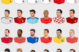 Euro 2016 captains... #football #soccer #euro2016 #england #ireland #france #spain #italy #germany #